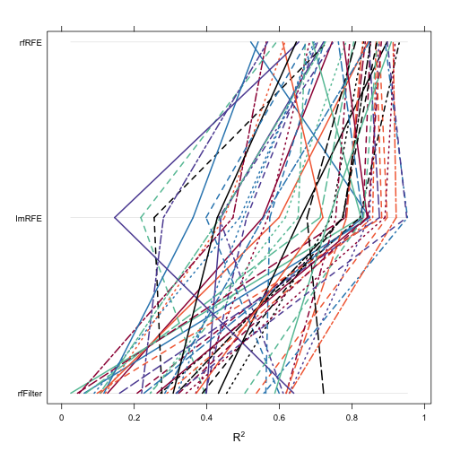 plot of chunk select_resamp_parallel